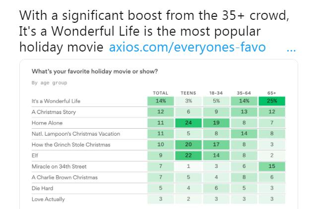 fav movie poll_1545752929923.PNG.jpg