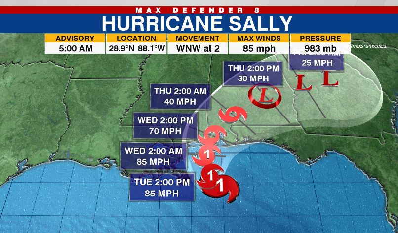 Tracking the Tropics: Hurricane Sally inches closer to the ...Hurricane Sally Track